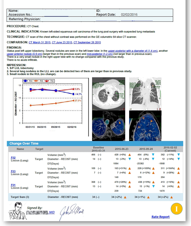 UVA embedded links to their images and interactive radiology reports into Epic MyChart, allowing patients to review and share their Interactive Multimedia Reports and associated findings marked on live images through the hospital's patient portal.