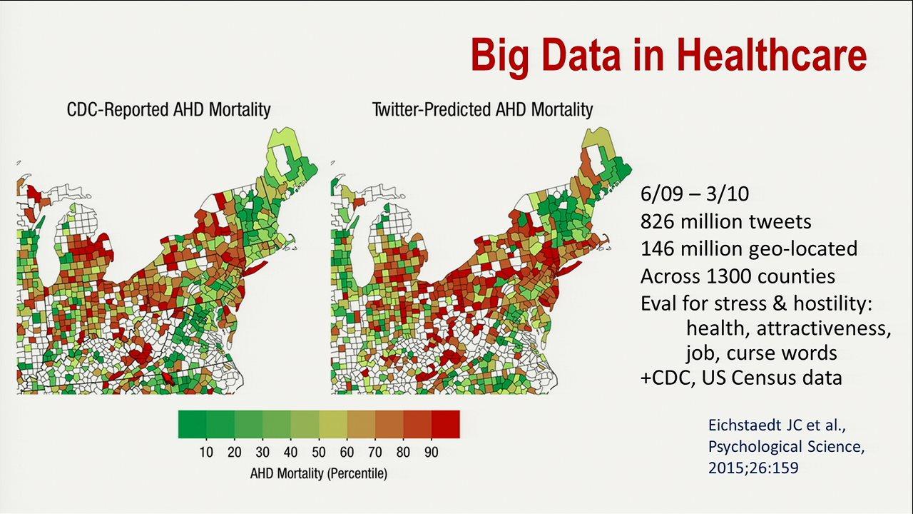 Understanding How Big Data Will Change Healthcare