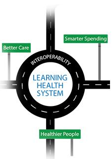 information technology, PACS, cardiac PACS, Roadmap Version 1.0