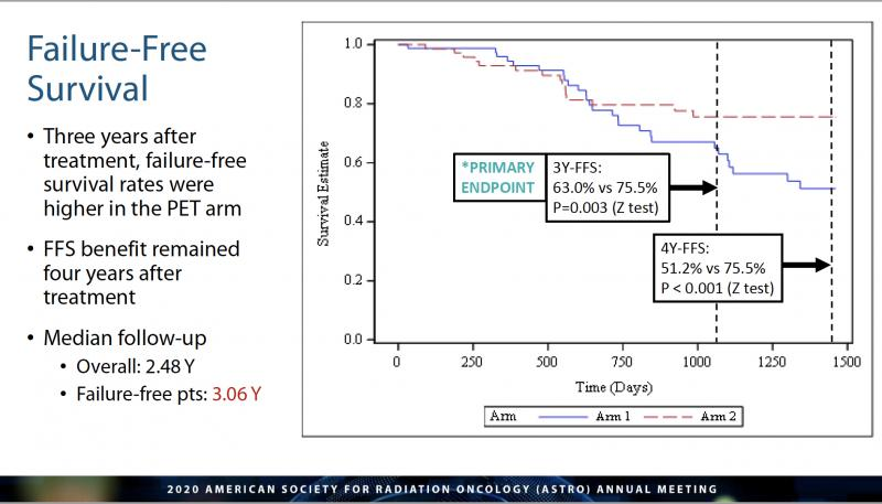 Figure 2. Three years after treatment, failure-free survival rates were higher in the PET arm. Figure courtesy of  Ashesh Jani, M.D., FASTRO and ASTRO20