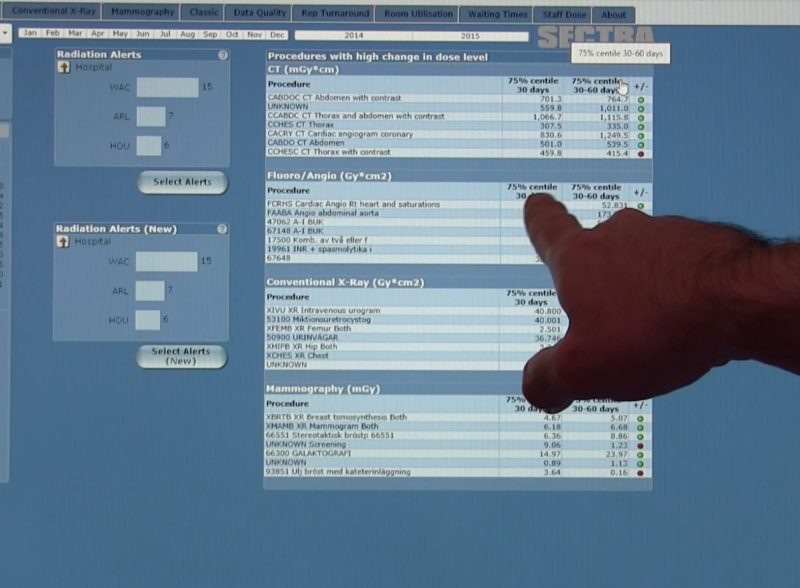 An example of radiation dose monitoring software offered by Sectra.