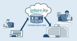 Konica Minolta, ImagePilot, Informity, disaster recovery, cloud storage
