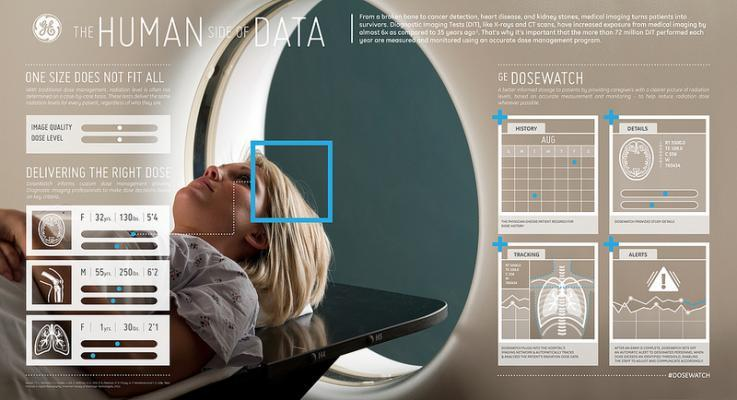 GE Healthcare to License Duke University's CT Organ Dosimetry Technology