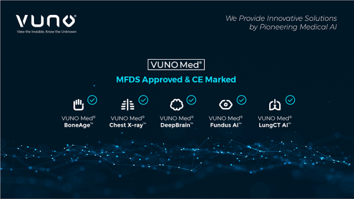 This year's lineup of VUNO Medsolutions includes VUNO Med–LungCT AI, VUNO Med-Chest X-Ray, VUNO Med-DeepBrainand VUNO Med-BoneAge.