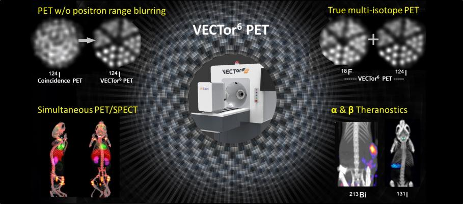 MILabs Introduces Futuristic PET Capabilities on New VECTor6 System