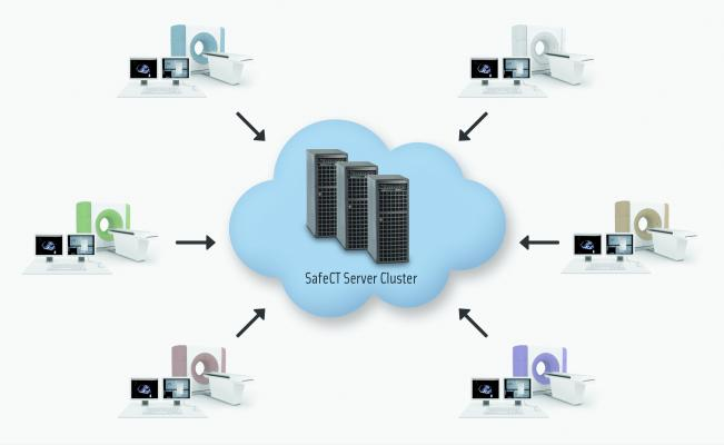 fail-safe, scalable, high-performance version of SafeCT