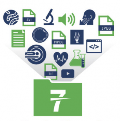Altamont's zero-footprint solution, CaptureWare, allowsMach7's Enterprise Imaging Platform (EIP)to ingest more DICOM and/or non-DICOM data from various sources in a facility