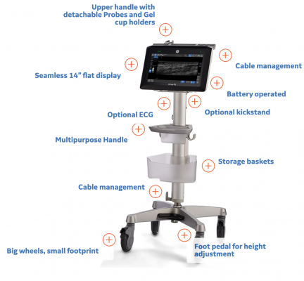 Driven by pandemic realities and clinical demand for portable and intelligent point-of-care ultrasound (POCUS), GE Healthcare unveiled Venue Fit, a streamlined and compact POCUS system, alongside an industry-first articifical intelligence (AI) offering for cardiac imaging on the Venue and Venue Go