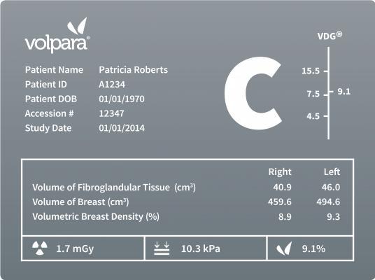 Volpara, breast density fiber glandular density