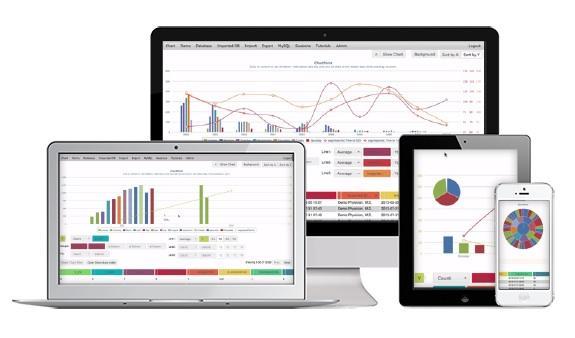 Radiology Protocols management platform, GE Health Cloud