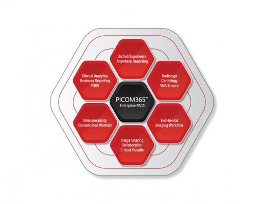 ScImage, Nexgen Healthcare, partnership expansion, PICOM365 Enterprise PACS, image-enabled EHR workflow