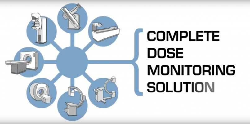 Sectra radiation dose monitoring software can help manage radiation dose from multiple medical imaging modalities.