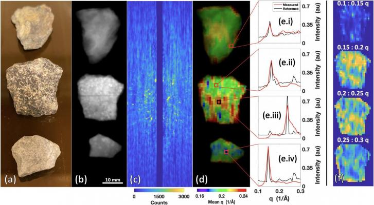 The new X-ray scanner can provide detailed information about the internal makeup of rocks, which could be useful for archaeologists studying fossils or miners making decisions about which ore to use in their extraction facilities. Image courtesy of Joel Greenberg, Duke University