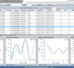 Compressus Debuts OEM Version of Systems Management Dashboard