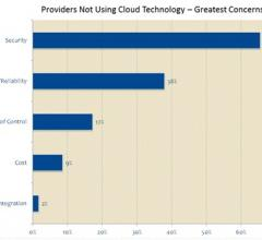 Healthcare Providers Give Cloud Vendors High Marks on Security