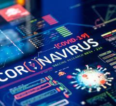 #COVID19 #Coronavirus #2019nCoV #Wuhanvirus #SBI20