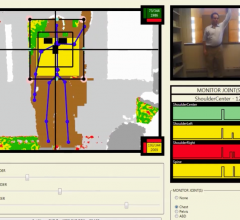 video game tracking for X-ray, RSNA