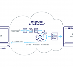 Change Healthcare unveiled InterQual 2021, the latest edition of the company's flagship clinical decision support solution.