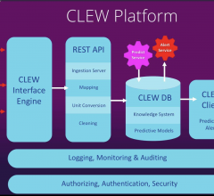 CLEW announced that it will be demonstrating the industry's first-ever AI-powered critical care solution