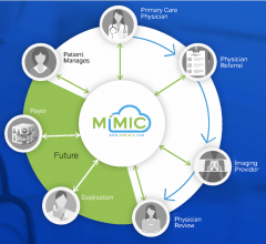 Designed to empower patients and healthcare providers, MIMIC allows the ownership of images to be controlled by patients, enabling them to share their imaging data across healthcare systems, practices and imaging centers