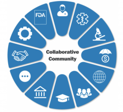 In the #medical device ecosystem, #collaborative_communities bring together stakeholders to achieve common outcomes, solve shared challenges, and leverage collective opportunities #FDA