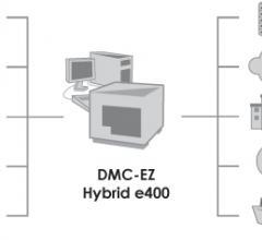 SST Group, DMC-EZ Hybrid e400, DICOM image delivery system, RSNA 2015