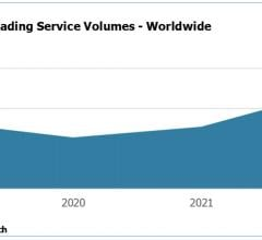 Revenues for teleradiology reading service providers are forecast to follow a similar profile over this period.
