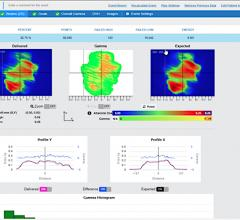 Sun Nuclear's Absolute Dosimetric QA uses calibrated EPID data to enable true dosimetric in-vivo monitoring, creating a fully independent absolute dosimetric QA of patient treatments.