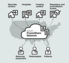 Nuance, PowerShare for HIE, Coordinated Care of Oklahoma, health information exchange, RSNA 2016