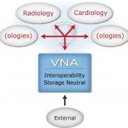 vna_diagram_final